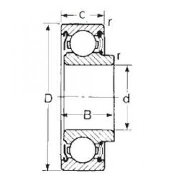 CYSD 87501 deep groove ball bearings