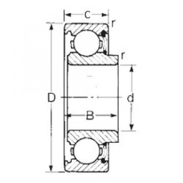 CYSD 8608 deep groove ball bearings