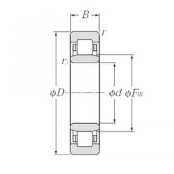 CYSD NU2216E cylindrical roller bearings