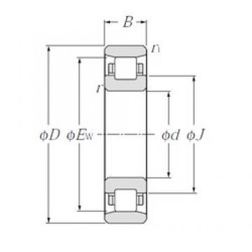 CYSD N406E cylindrical roller bearings