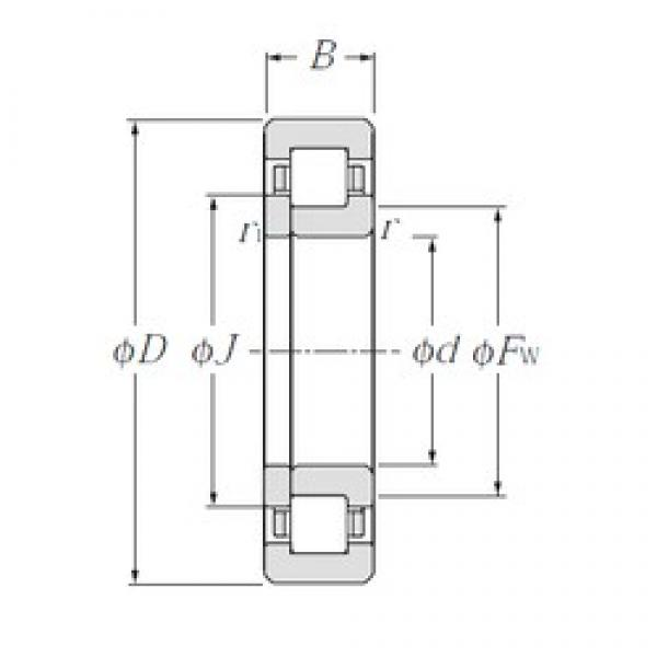 CYSD NUP415 cylindrical roller bearings #2 image